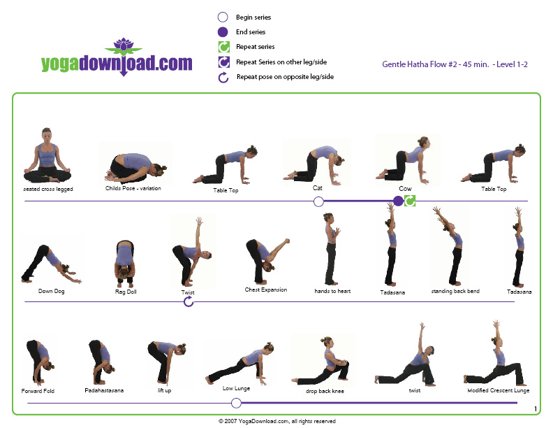 Yoga Downloads Free Online Yoga Pose Guide, advanced Yoga and ...