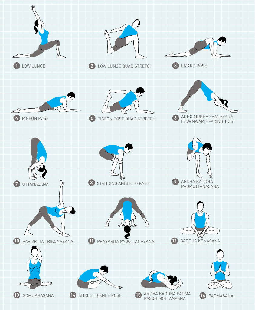 Yoga Sequence Hip Openers