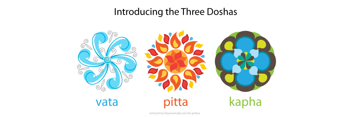 Introducing the Three Doshas